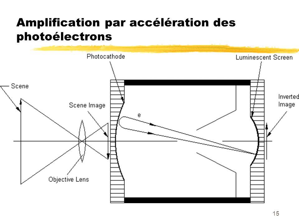 15 Amplification par accélération des photoélectrons