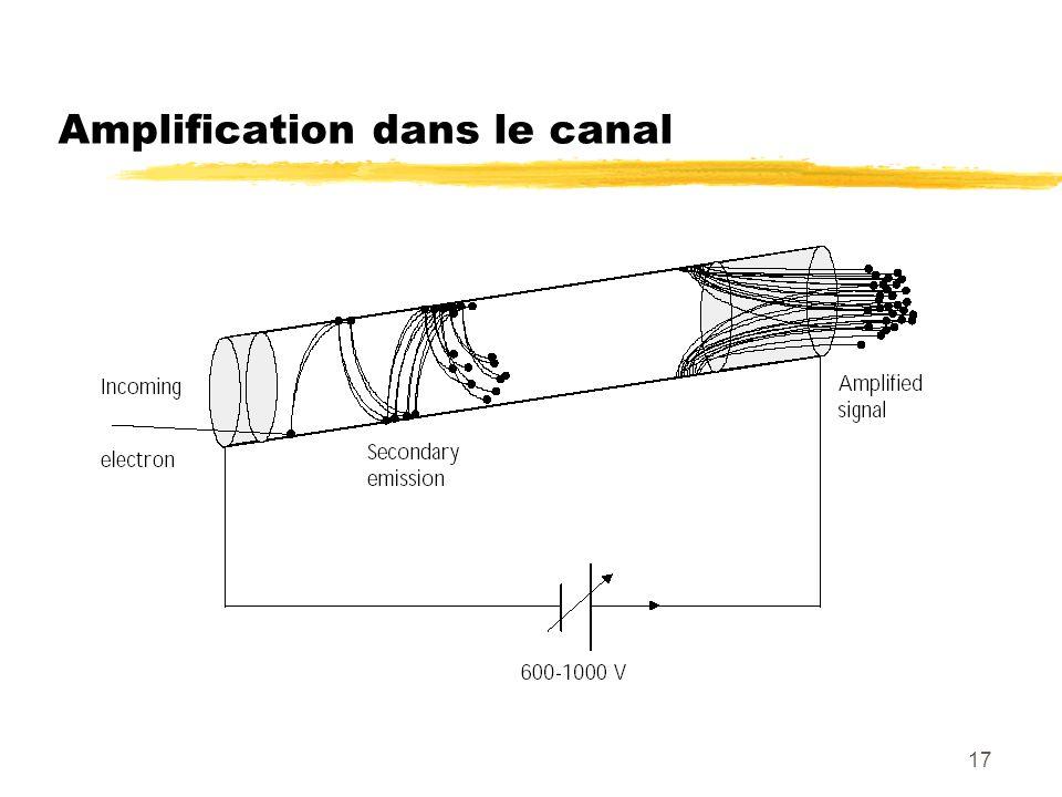 17 Amplification dans le canal