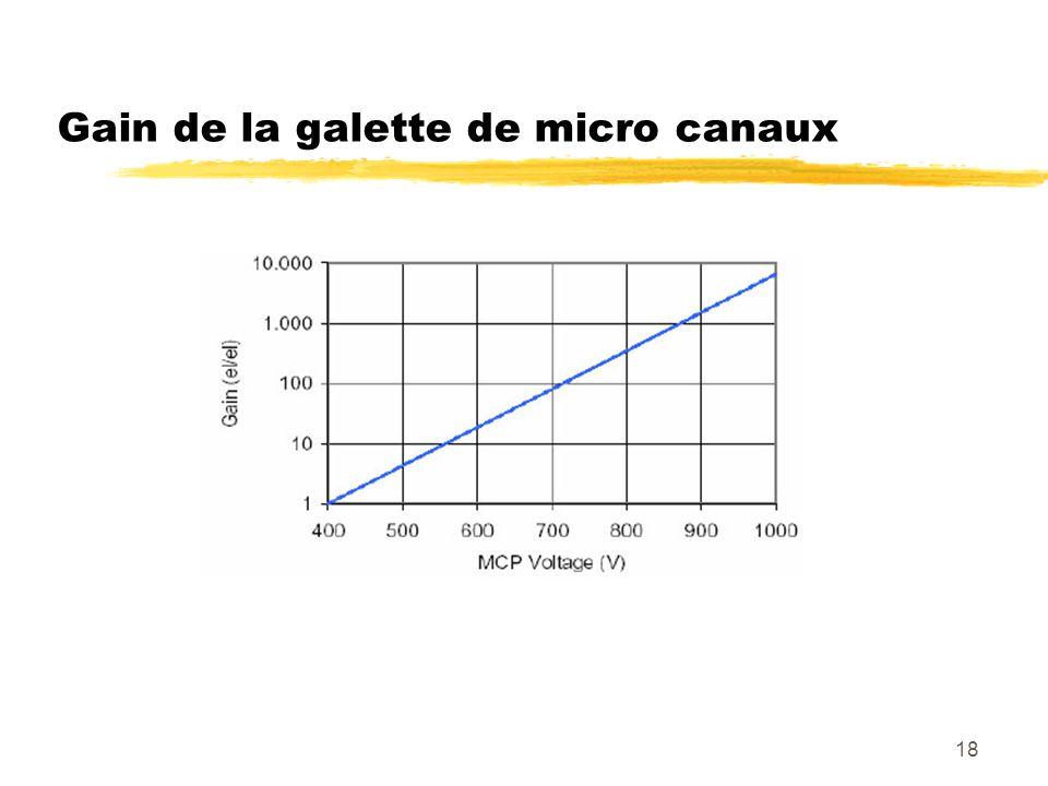 18 Gain de la galette de micro canaux