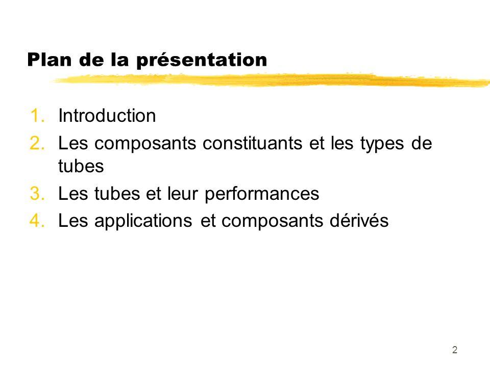 2 Plan de la présentation 1.Introduction 2.Les composants constituants et les types de tubes 3.Les tubes et leur performances 4.Les applications et co