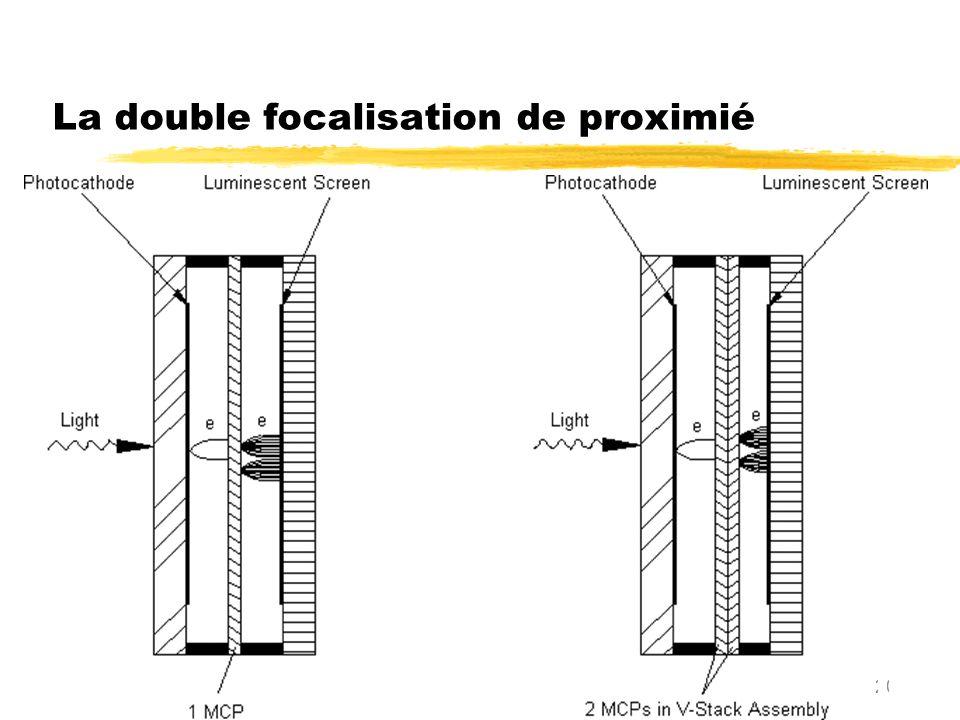 20 La double focalisation de proximié