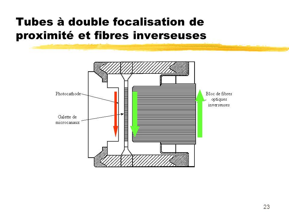 23 Tubes à double focalisation de proximité et fibres inverseuses
