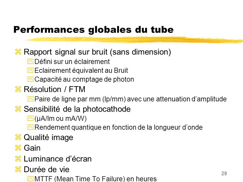 29 Performances globales du tube zRapport signal sur bruit (sans dimension) yDéfini sur un éclairement yEclairement équivalent au Bruit yCapacité au c
