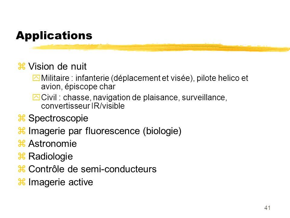 41 Applications zVision de nuit yMilitaire : infanterie (déplacement et visée), pilote helico et avion, épiscope char yCivil : chasse, navigation de p