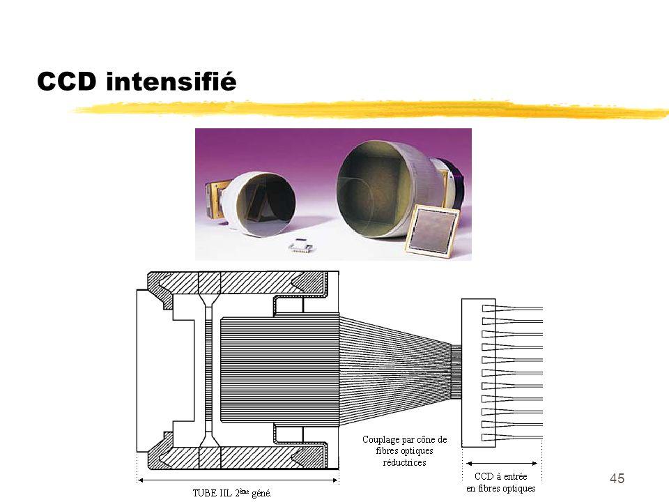 45 CCD intensifié
