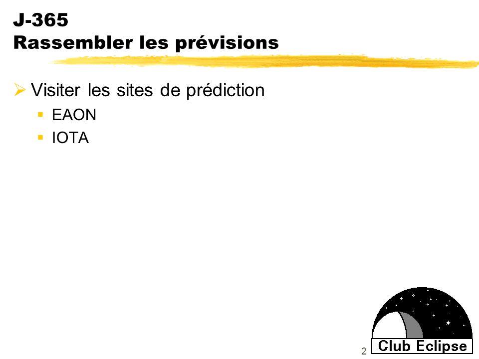 2 J-365 Rassembler les prévisions Visiter les sites de prédiction EAON IOTA