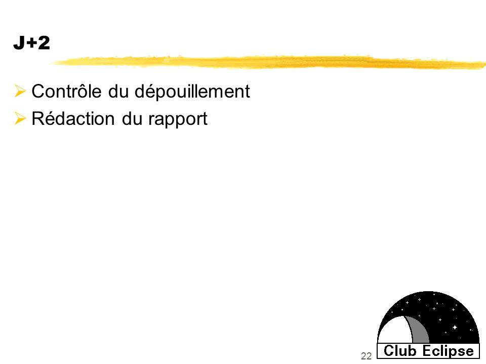 22 J+2 Contrôle du dépouillement Rédaction du rapport