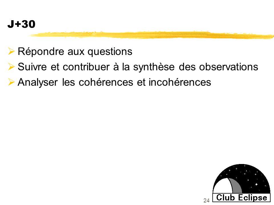24 J+30 Répondre aux questions Suivre et contribuer à la synthèse des observations Analyser les cohérences et incohérences