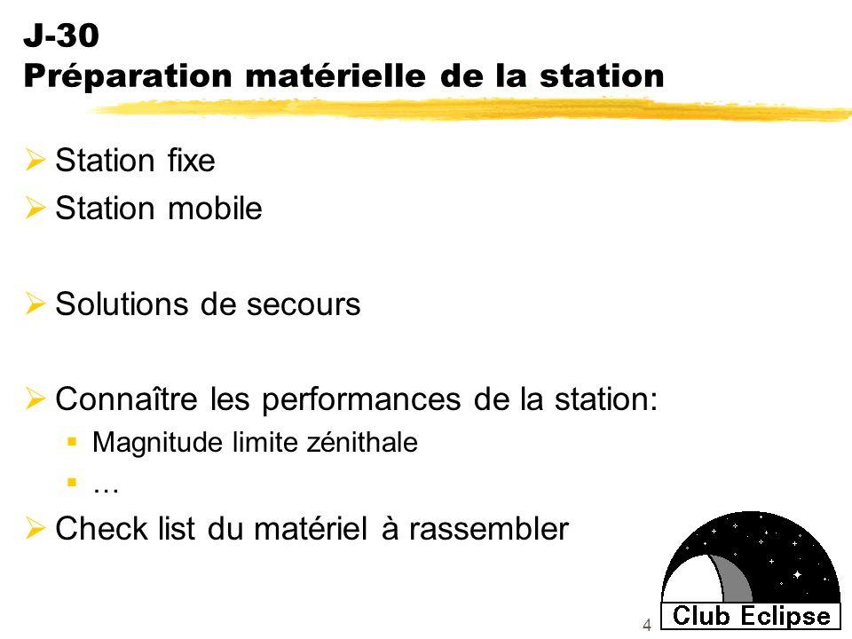 4 J-30 Préparation matérielle de la station Station fixe Station mobile Solutions de secours Connaître les performances de la station: Magnitude limite zénithale … Check list du matériel à rassembler