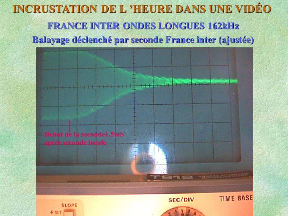 FRANCE INTER ONDES LONGUES 162kHz Balayage déclenché par seconde France inter (ajustée) INCRUSTATION DE L HEURE DANS UNE VIDÉO