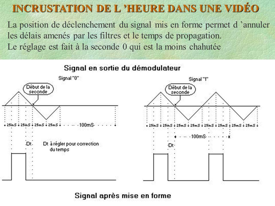 La position de déclenchement du signal mis en forme permet d annuler les délais amenés par les filtres et le temps de propagation. Le réglage est fait