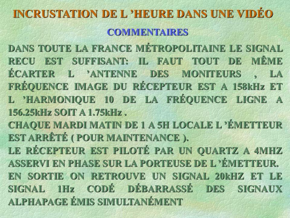 INCRUSTATION DE L HEURE DANS UNE VIDÉO COMMENTAIRES DANS TOUTE LA FRANCE MÉTROPOLITAINE LE SIGNAL RECU EST SUFFISANT: IL FAUT TOUT DE MÊME ÉCARTER L A