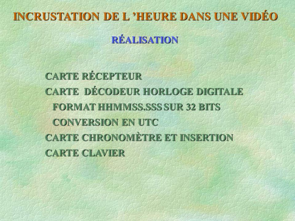 INCRUSTATION DE L HEURE DANS UNE VIDÉO RÉALISATION CARTE RÉCEPTEUR CARTE RÉCEPTEUR CARTE DÉCODEUR HORLOGE DIGITALE CARTE DÉCODEUR HORLOGE DIGITALE FOR