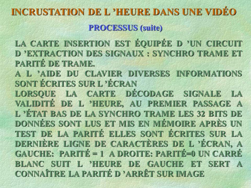 INCRUSTATION DE L HEURE DANS UNE VIDÉO PROCESSUS (suite) LA CARTE INSERTION EST ÉQUIPÉE D UN CIRCUIT D EXTRACTION DES SIGNAUX : SYNCHRO TRAME ET PARIT