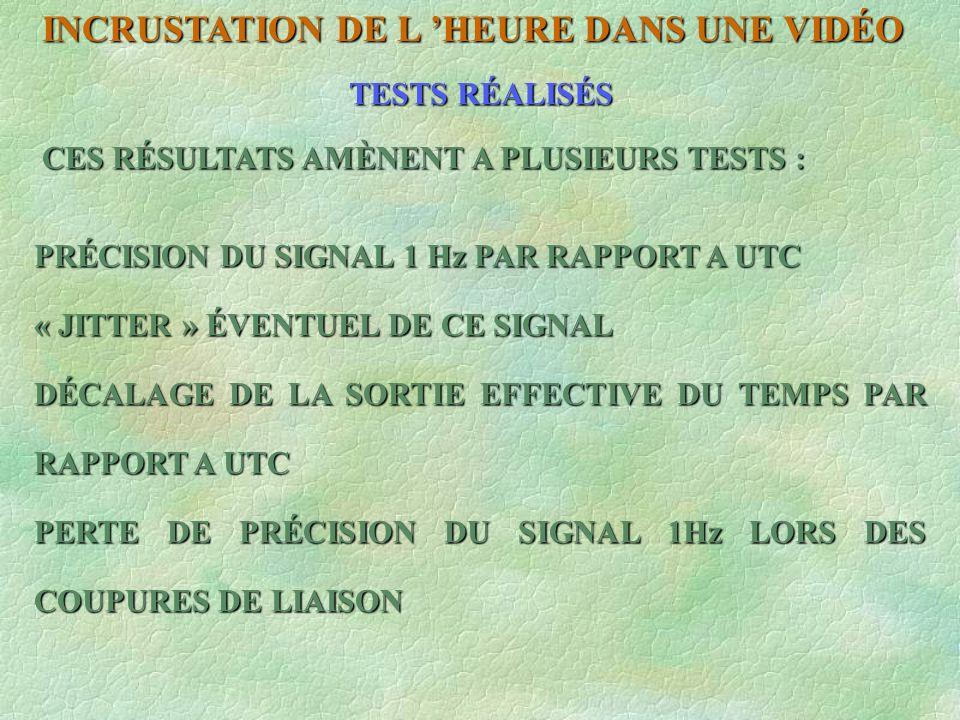 TESTS RÉALISÉS CES RÉSULTATS AMÈNENT A PLUSIEURS TESTS : CES RÉSULTATS AMÈNENT A PLUSIEURS TESTS : PRÉCISION DU SIGNAL 1 Hz PAR RAPPORT A UTC « JITTER