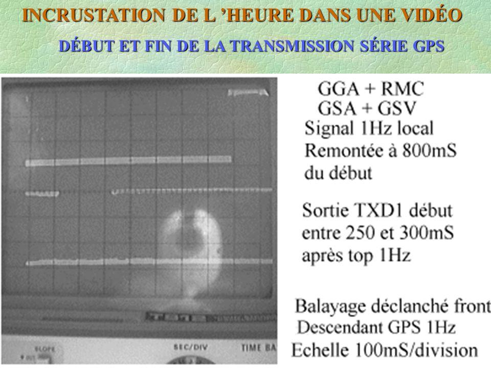 INCRUSTATION DE L HEURE DANS UNE VIDÉO DÉBUT ET FIN DE LA TRANSMISSION SÉRIE GPS
