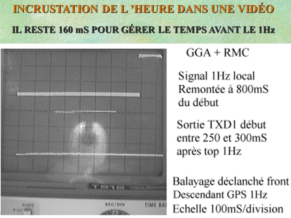 INCRUSTATION DE L HEURE DANS UNE VIDÉO IL RESTE 160 mS POUR GÉRER LE TEMPS AVANT LE 1Hz