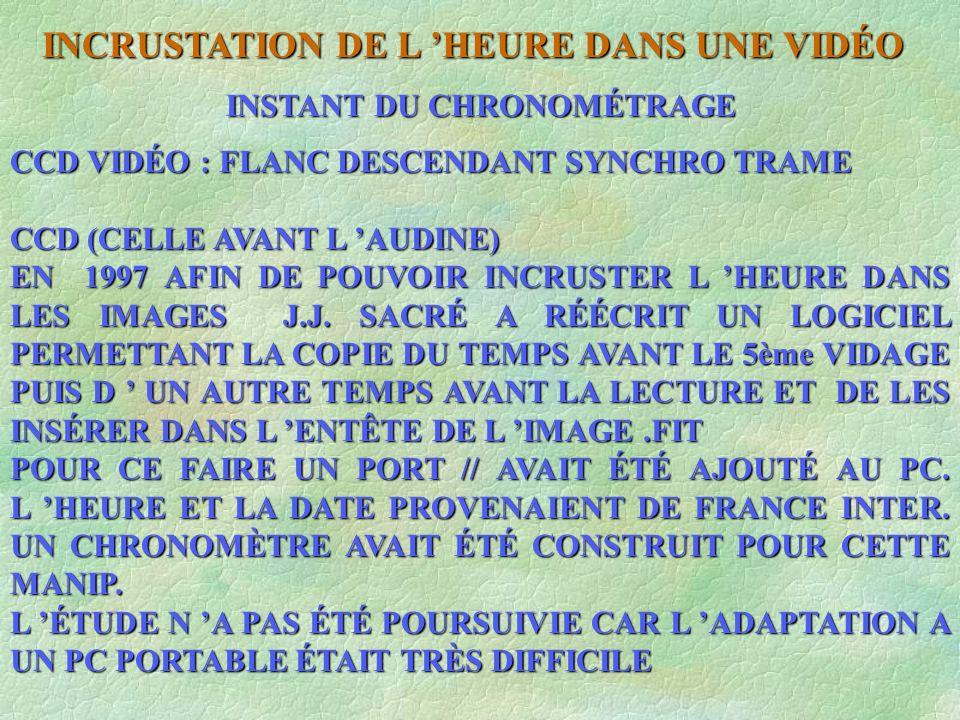 INCRUSTATION DE L HEURE DANS UNE VIDÉO INSTANT DU CHRONOMÉTRAGE CCD VIDÉO : FLANC DESCENDANT SYNCHRO TRAME CCD (CELLE AVANT L AUDINE) EN 1997 AFIN DE