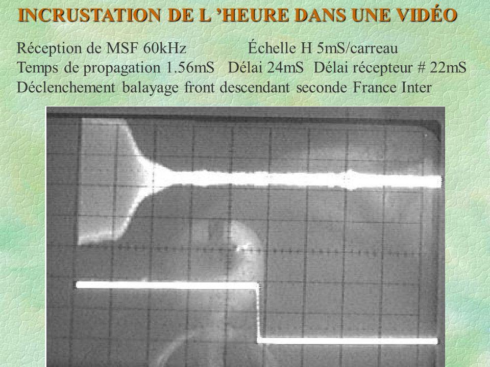 Réception de MSF 60kHz Échelle H 5mS/carreau Temps de propagation 1.56mS Délai 24mS Délai récepteur # 22mS Déclenchement balayage front descendant sec