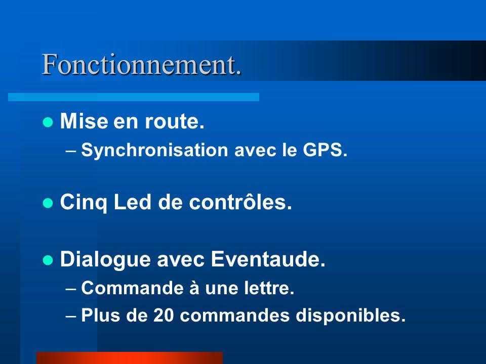 Fonctionnement.Mise en route. –Synchronisation avec le GPS.