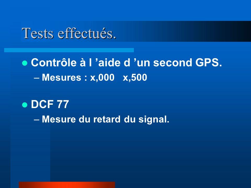 Tests effectués.Contrôle à l aide d un second GPS.