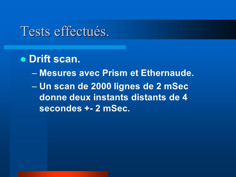 Tests effectués.Drift scan. –Mesures avec Prism et Ethernaude.