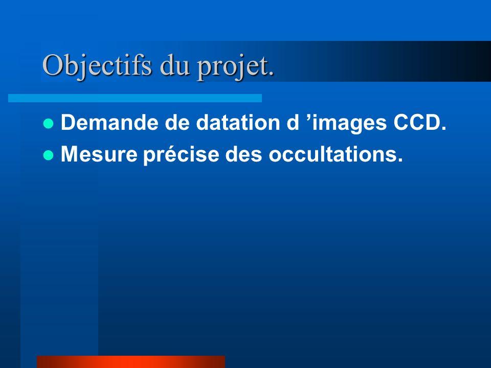 Objectifs du projet. Demande de datation d images CCD. Mesure précise des occultations.