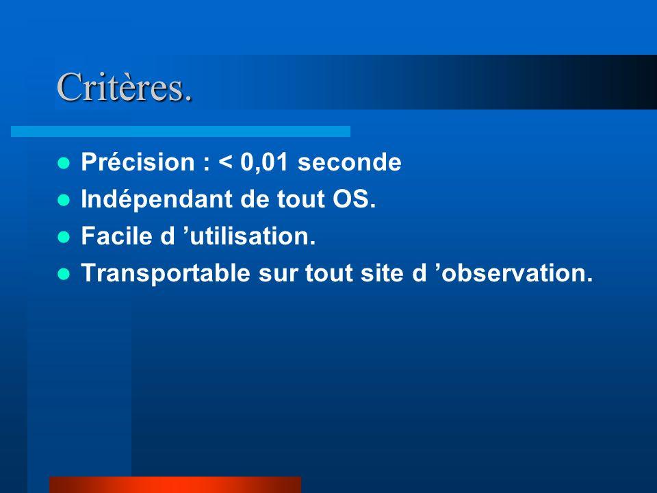 Critères.Précision : < 0,01 seconde Indépendant de tout OS.
