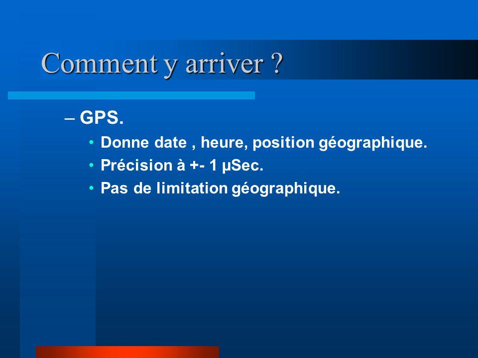 Comment y arriver .–GPS. Donne date, heure, position géographique.
