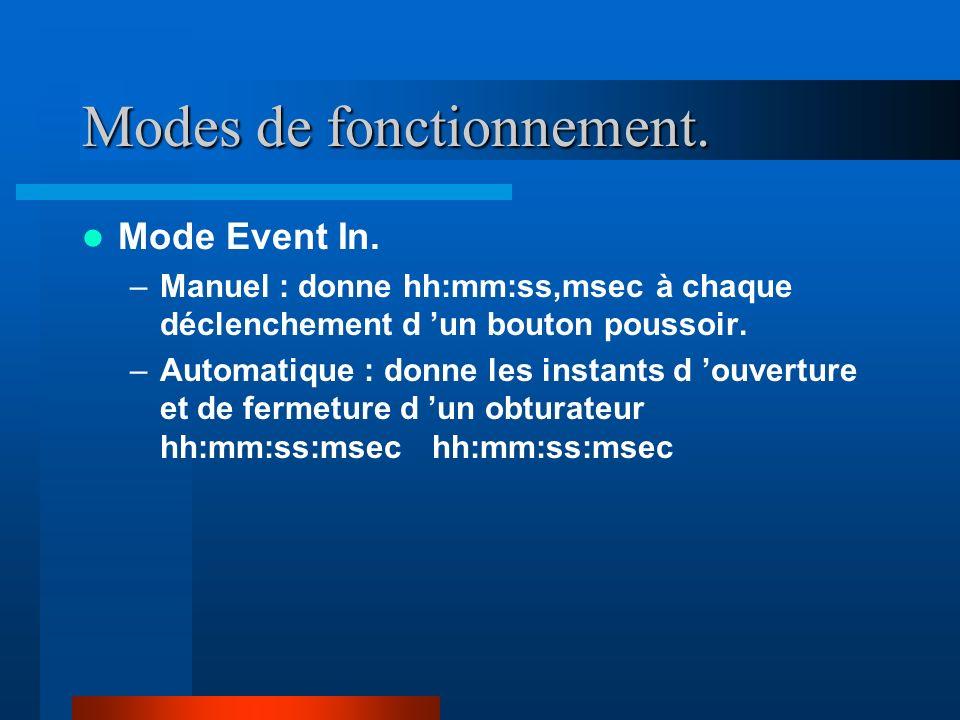 Modes de fonctionnement.Mode Event In.