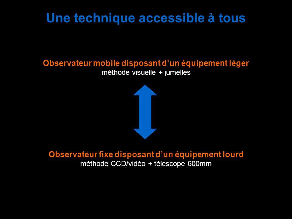 Une technique accessible à tous Observateur mobile disposant dun équipement léger méthode visuelle + jumelles Observateur fixe disposant dun équipemen