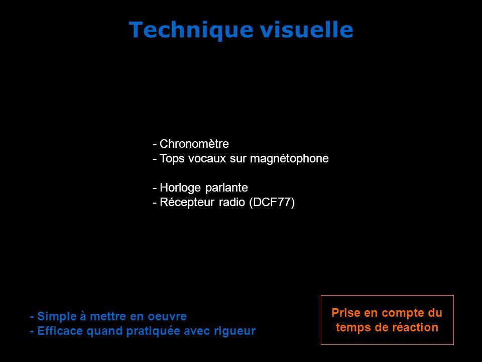 - Chronomètre - Tops vocaux sur magnétophone - Horloge parlante - Récepteur radio (DCF77) Technique visuelle - Simple à mettre en oeuvre - Efficace qu