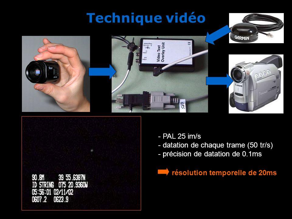 Technique vidéo - PAL 25 im/s - datation de chaque trame (50 tr/s) - précision de datation de 0.1ms résolution temporelle de 20ms