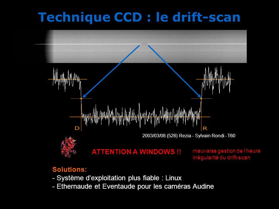 Technique CCD : le drift-scan ATTENTION A WINDOWS !! Solutions: - Système dexploitation plus fiable : Linux - Ethernaude et Eventaude pour les caméras