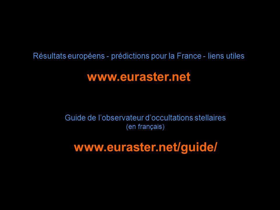 Résultats européens - prédictions pour la France - liens utiles www.euraster.net Guide de lobservateur doccultations stellaires (en français) www.eura