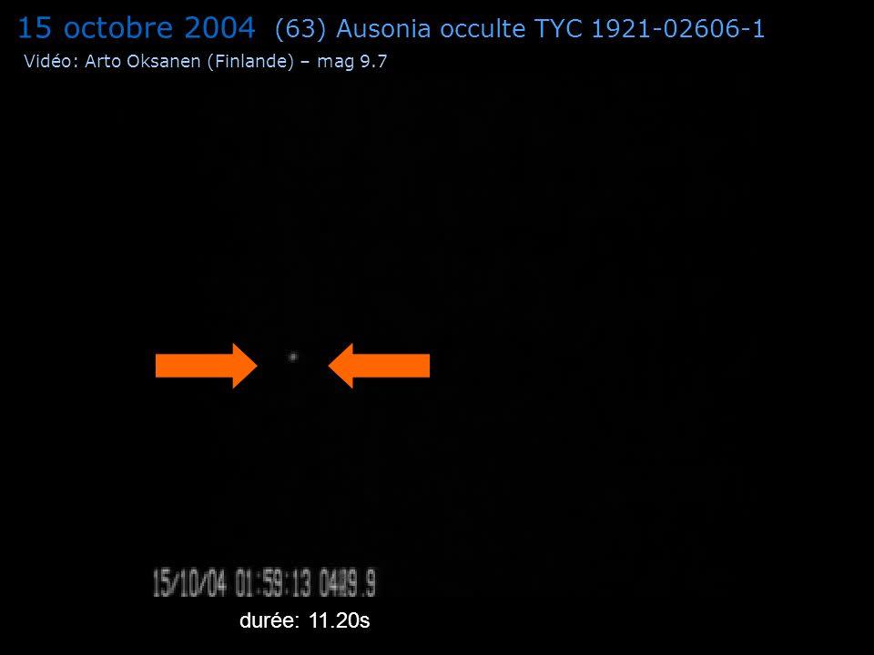 15 octobre 2004 (63) Ausonia occulte TYC 1921-02606-1 Vidéo: Arto Oksanen (Finlande) – mag 9.7 durée: 11.20s