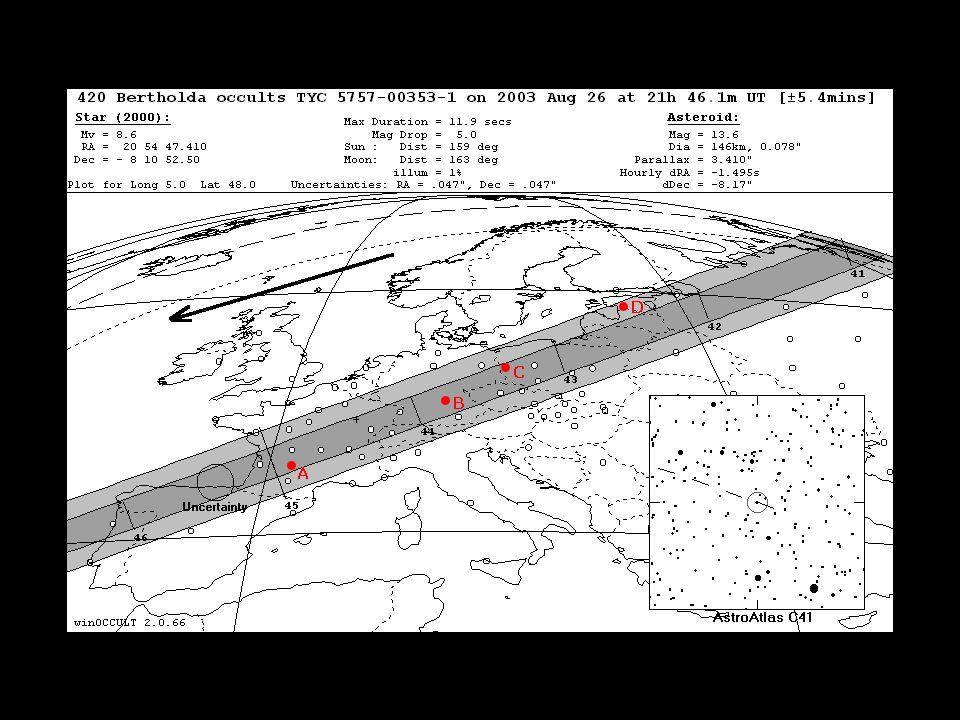 Résultats européens - prédictions pour la France - liens utiles www.euraster.net Guide de lobservateur doccultations stellaires (en français) www.euraster.net/guide/