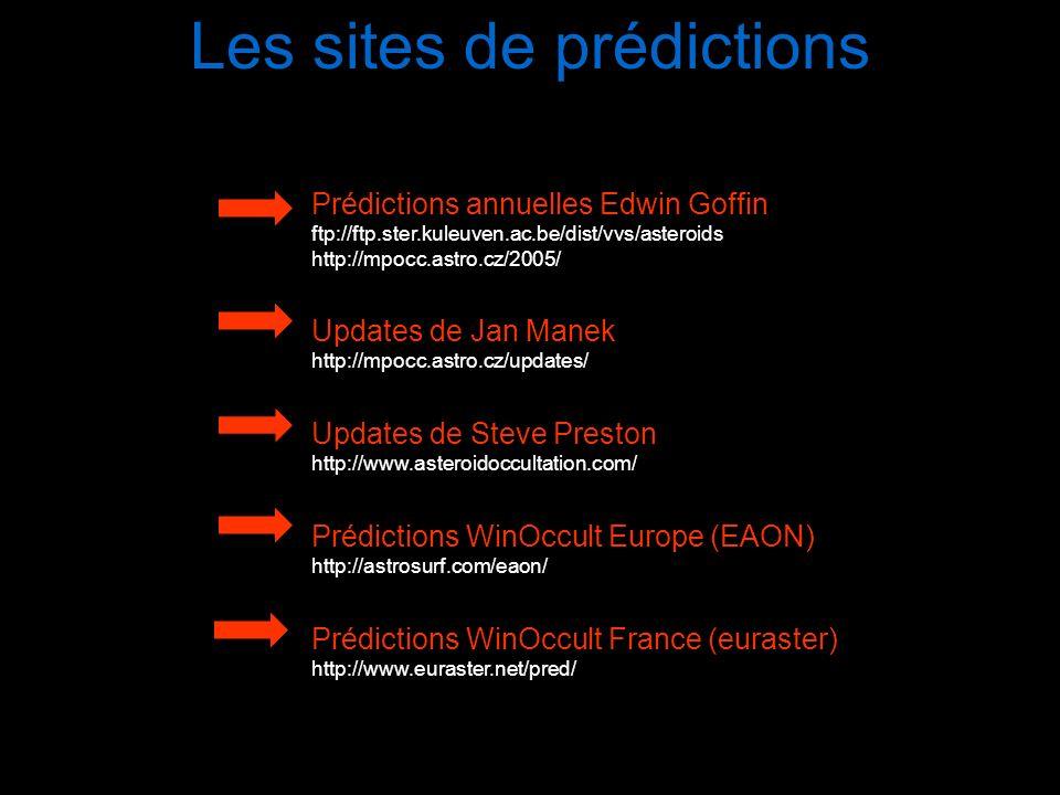 Les sites de prédictions Prédictions annuelles Edwin Goffin ftp://ftp.ster.kuleuven.ac.be/dist/vvs/asteroids http://mpocc.astro.cz/2005/ Updates de Ja