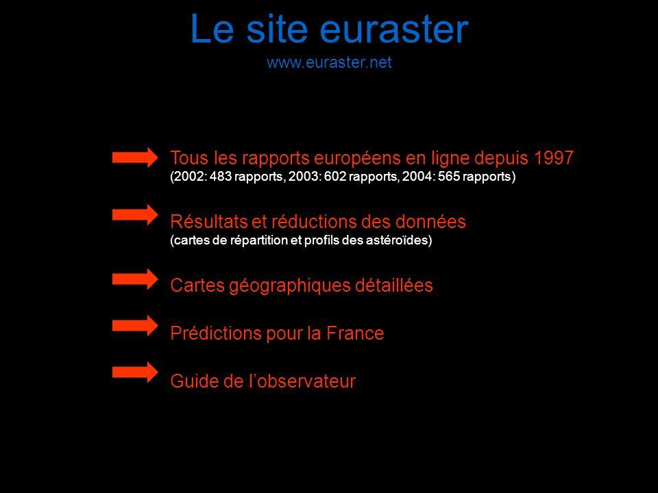 Le site euraster www.euraster.net Tous les rapports européens en ligne depuis 1997 (2002: 483 rapports, 2003: 602 rapports, 2004: 565 rapports) Résult