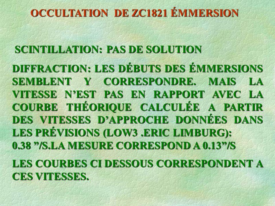 OCCULTATION DE ZC1821 ÉMMERSION SCINTILLATION: PAS DE SOLUTION SCINTILLATION: PAS DE SOLUTION DIFFRACTION: LES DÉBUTS DES ÉMMERSIONS SEMBLENT Y CORRESPONDRE.