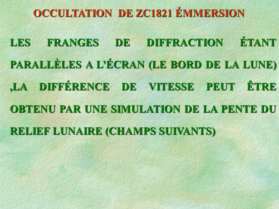 LES FRANGES DE DIFFRACTION ÉTANT PARALLÈLES A LÉCRAN (LE BORD DE LA LUNE),LA DIFFÉRENCE DE VITESSE PEUT ÊTRE OBTENU PAR UNE SIMULATION DE LA PENTE DU RELIEF LUNAIRE (CHAMPS SUIVANTS)