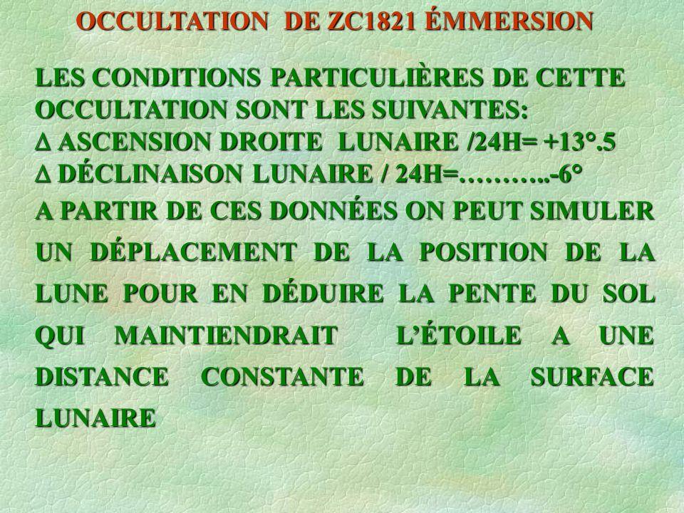 LES CONDITIONS PARTICULIÈRES DE CETTE OCCULTATION SONT LES SUIVANTES: ASCENSION DROITE LUNAIRE /24H= +13°.5 ASCENSION DROITE LUNAIRE /24H= +13°.5 DÉCLINAISON LUNAIRE / 24H=………..-6° DÉCLINAISON LUNAIRE / 24H=………..-6° A PARTIR DE CES DONNÉES ON PEUT SIMULER UN DÉPLACEMENT DE LA POSITION DE LA LUNE POUR EN DÉDUIRE LA PENTE DU SOL QUI MAINTIENDRAIT LÉTOILE A UNE DISTANCE CONSTANTE DE LA SURFACE LUNAIRE
