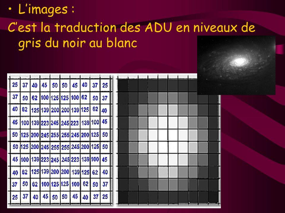 Limages : Cest la traduction des ADU en niveaux de gris du noir au blanc