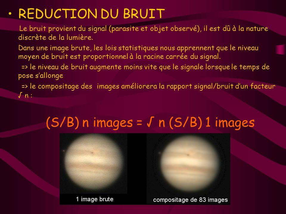 REDUCTION DU BRUIT Le bruit provient du signal (parasite et objet observé), il est dû à la nature discrète de la lumière. Dans une image brute, les lo