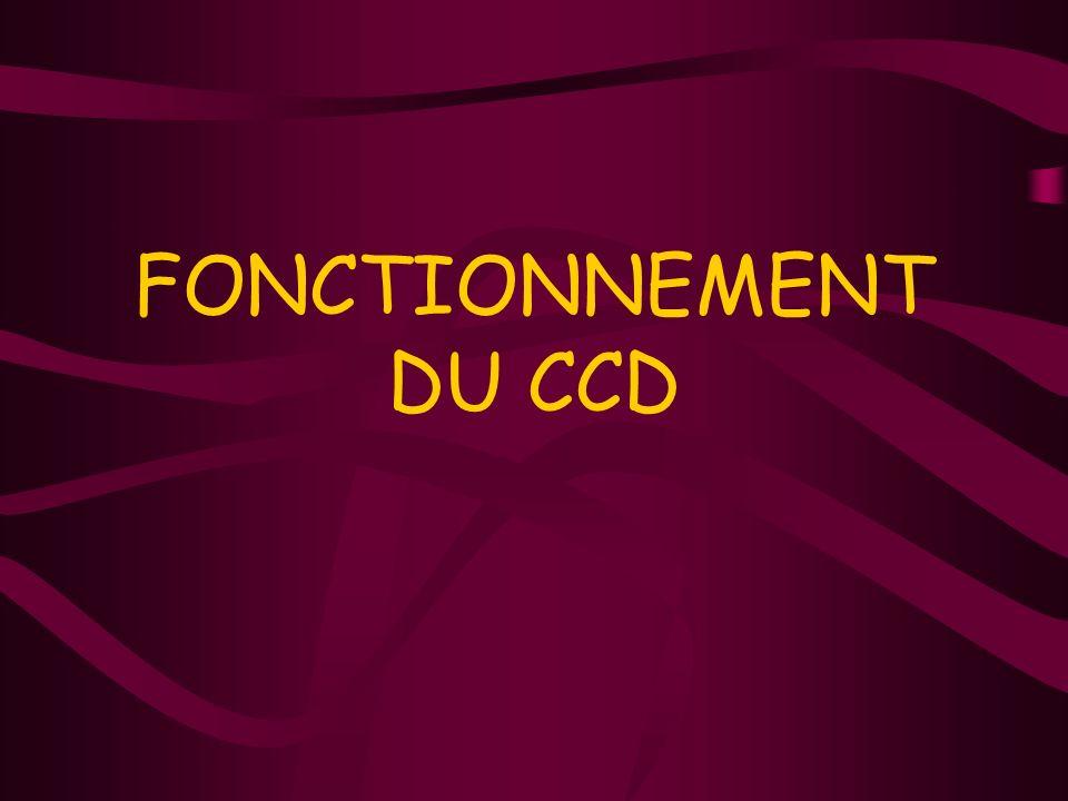 FONCTIONNEMENT DU CCD