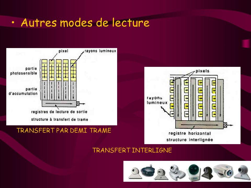 Autres modes de lecture TRANSFERT PAR DEMI TRAME TRANSFERT INTERLIGNE