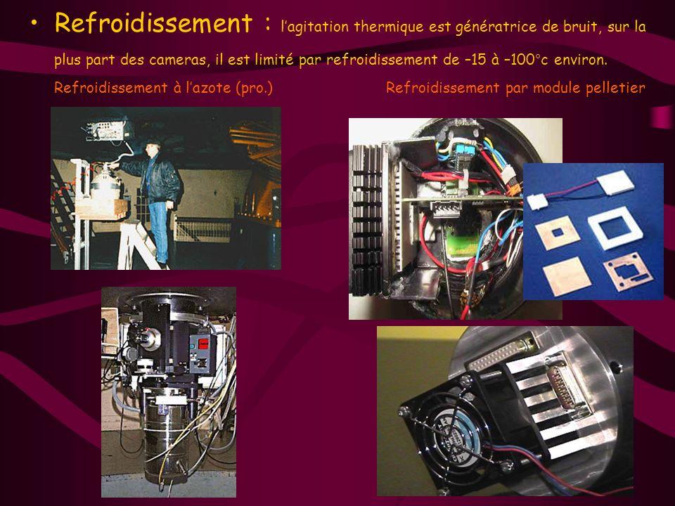 Refroidissement : lagitation thermique est génératrice de bruit, sur la plus part des cameras, il est limité par refroidissement de –15 à –100°c environ.