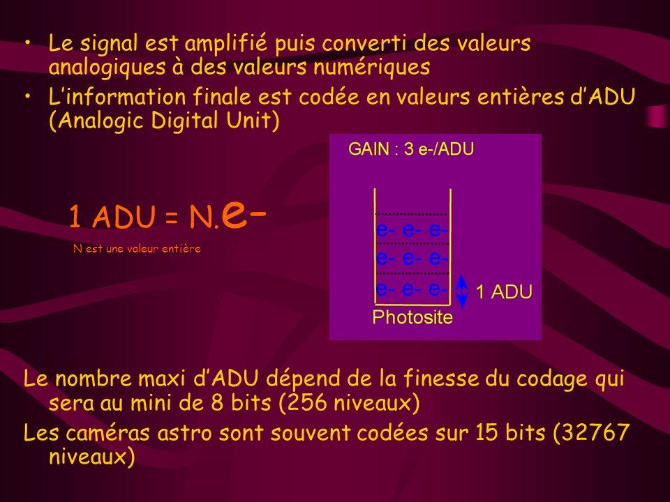Le signal est amplifié puis converti des valeurs analogiques à des valeurs numériques Linformation finale est codée en valeurs entières dADU (Analogic Digital Unit) 1 ADU = N.