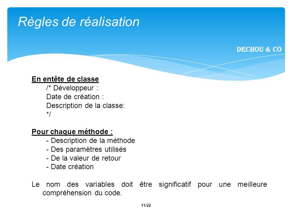 11/22 En entête de classe /* Développeur : Date de création : Description de la classe: */ Pour chaque méthode : - Description de la méthode - Des paramètres utilisés - De la valeur de retour - Date création Le nom des variables doit être significatif pour une meilleure compréhension du code.