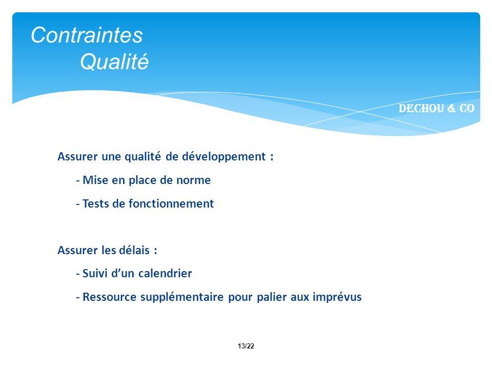 13/22 Assurer une qualité de développement : - Mise en place de norme - Tests de fonctionnement Assurer les délais : - Suivi dun calendrier - Ressourc